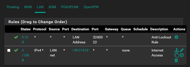 """pfSense LAN: Règles pour le réseau """"LAN"""""""