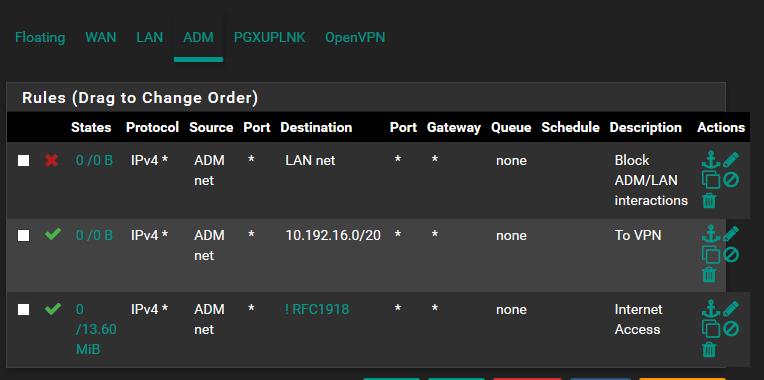 """pfSense LAN: Règles pour le réseau """"ADM"""""""