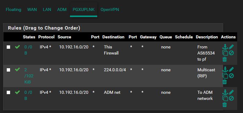 pfSense LAN: Règles pour le réseau VPN