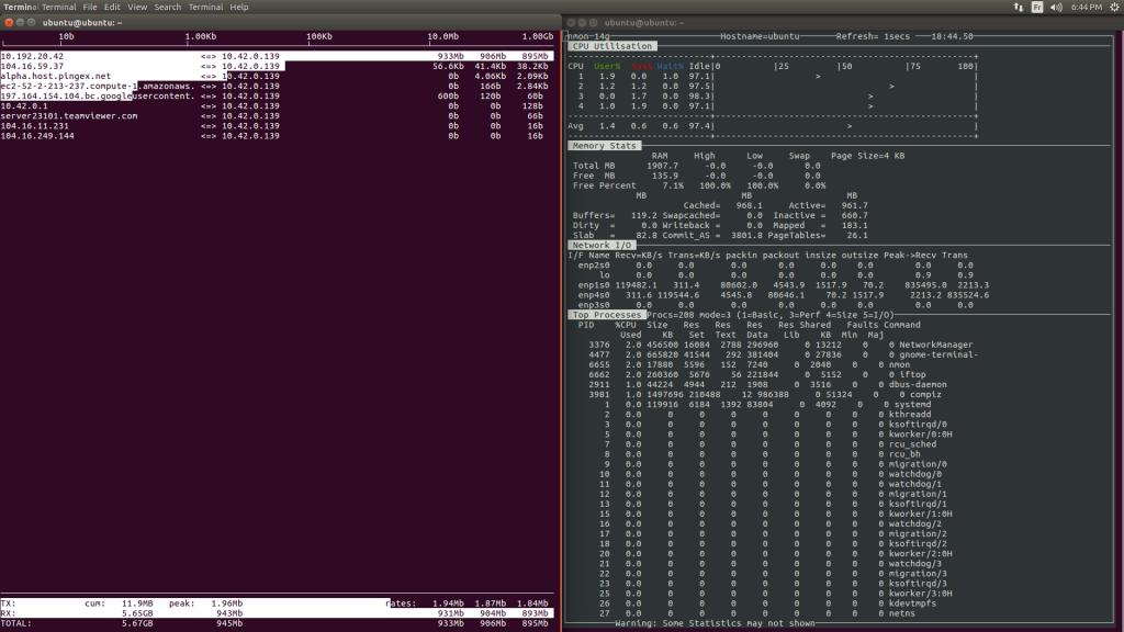 Utilisation CPU en routage